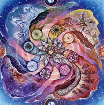 Здоровье, Медитация, и Сны