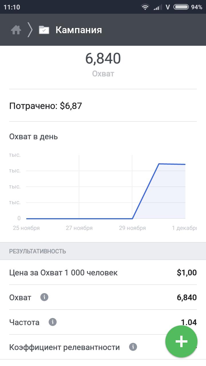 Facebook с таргетом на регион/аудиторию